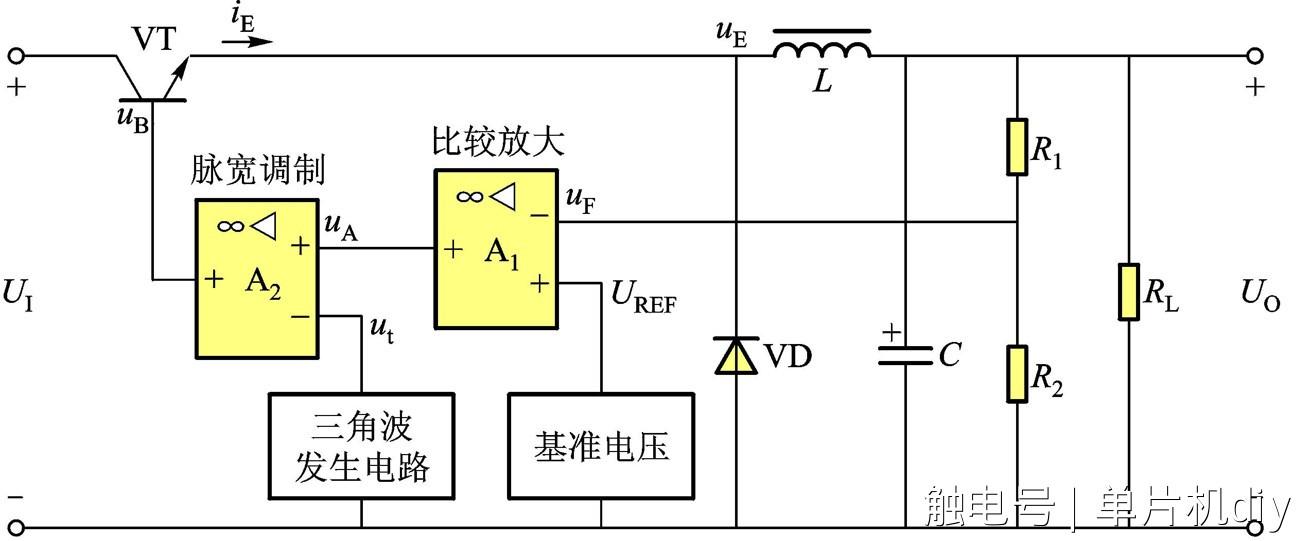 按开关管的连接和工作方式分:单端式,推挽式,半桥式和全桥式;按开关管