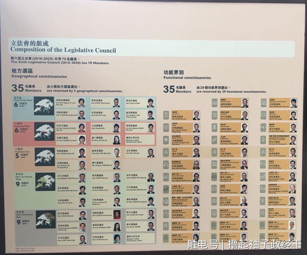 地方选区有香港岛,九龙西,九隆东,新界西和新界东5个选区.